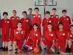Asd Basket Loano