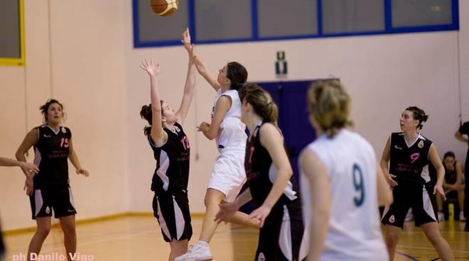 Basket, B d'Eccellenza: Cestistica – Fanfulla