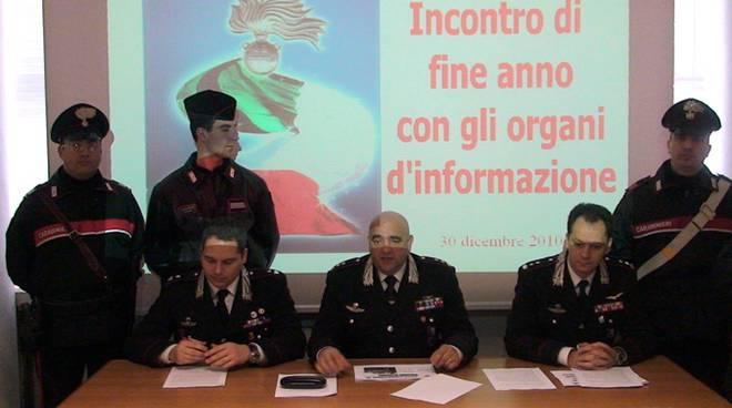 bilancio cc 2010