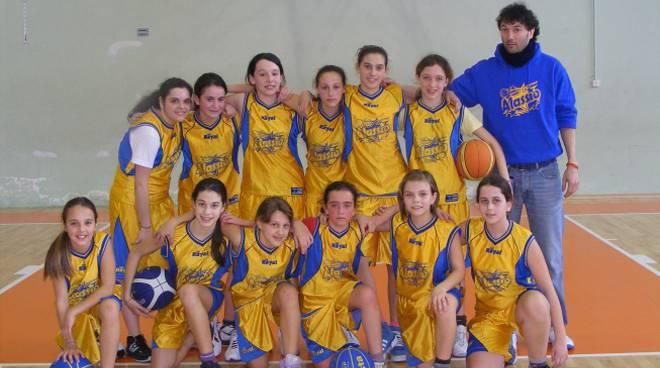 Alassio Basket under 13 femminile