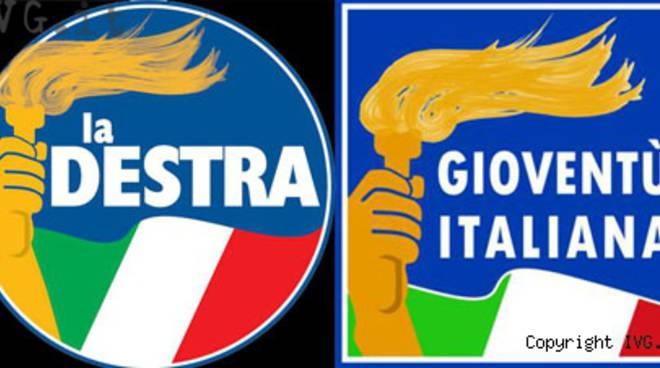 la destra Gioventù Italiana