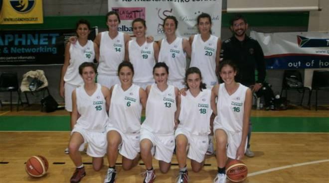 basket loano femminile