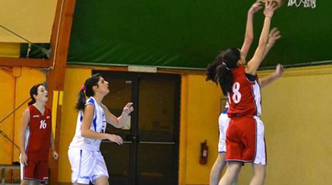 basket giovanile femminile