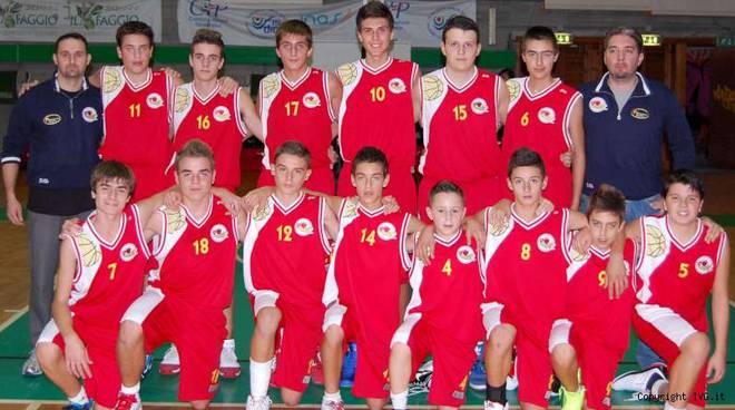Loano Basket Under 15