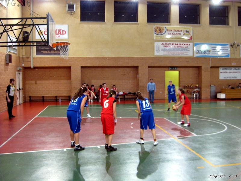 basket femminile under 15