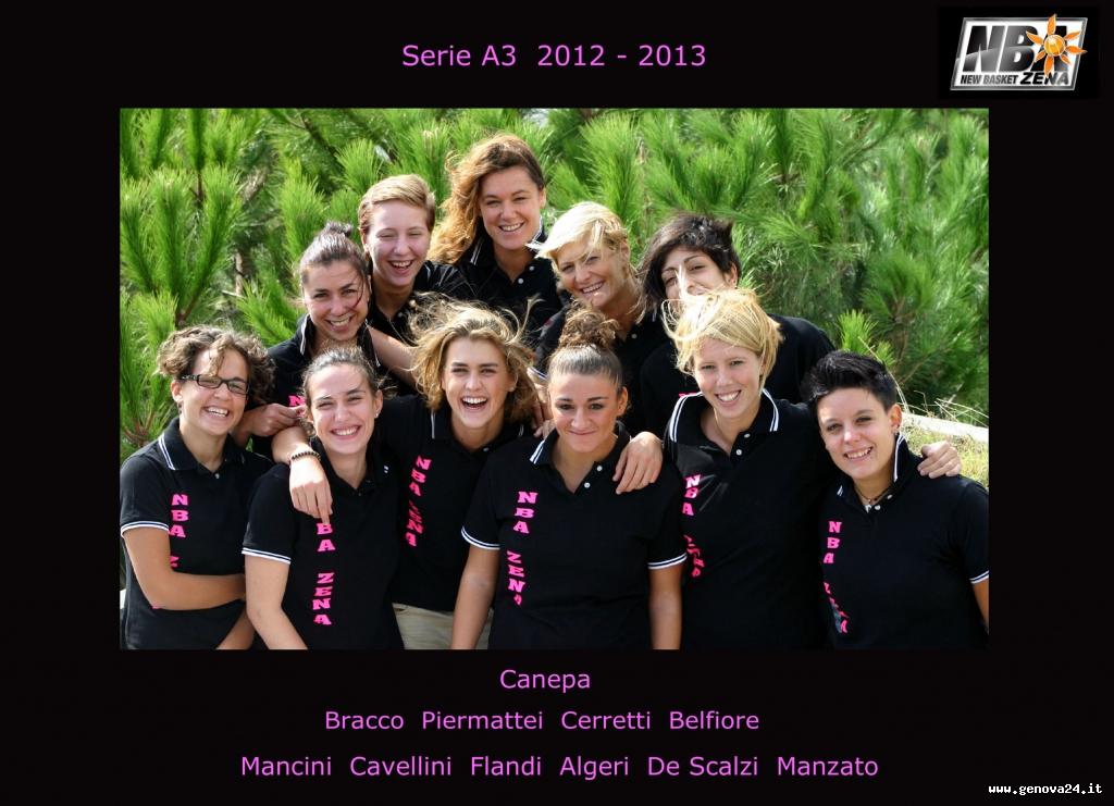 basket femminile nba zena