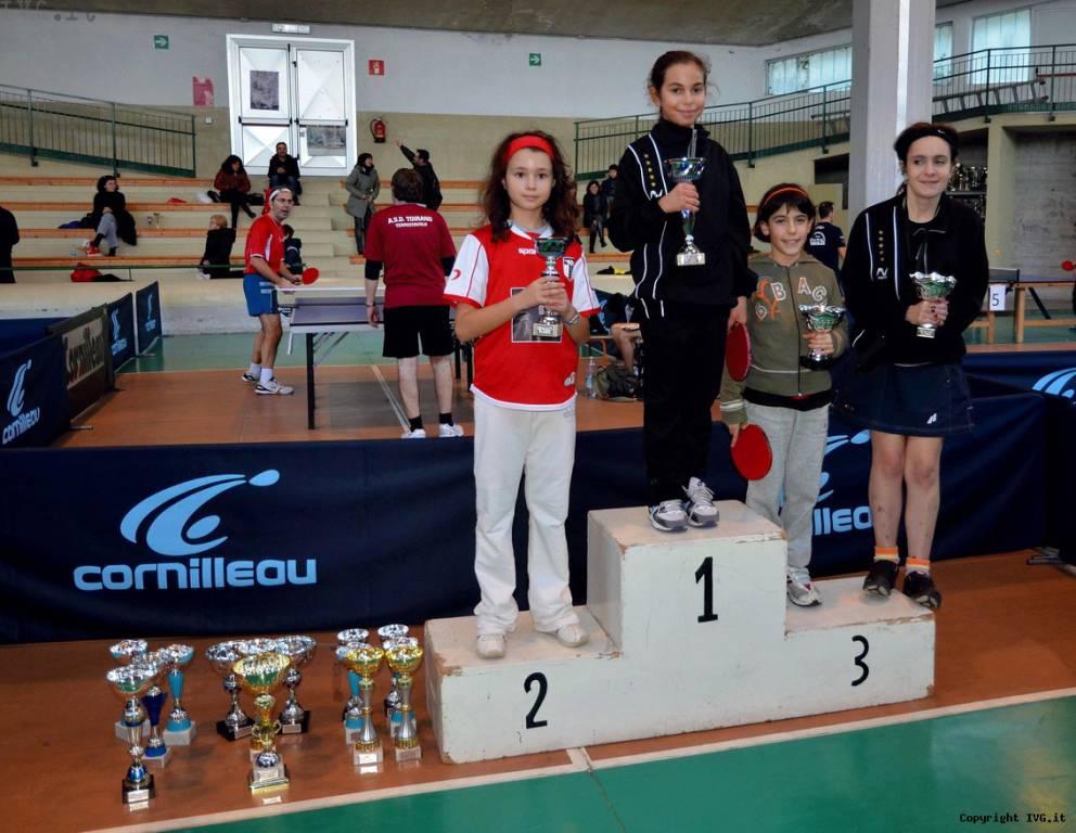 podi campionati provinciali Assoluto_f