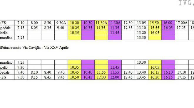 nuovi orari linea 32 tpl