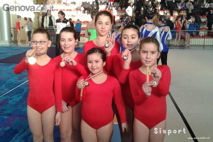 Sisport ginnastica Ceschina