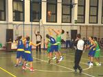 Under 14 basket