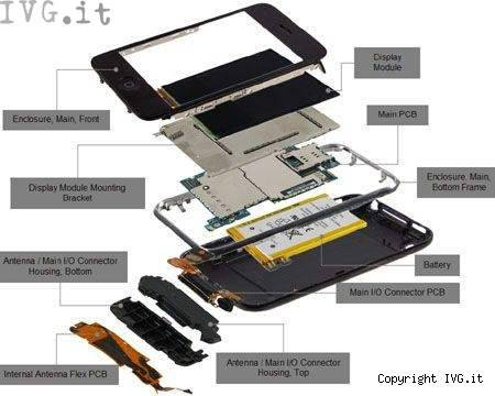 iphone telefonino riciclo tecnologia