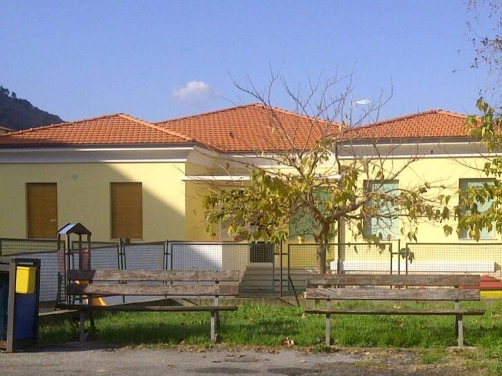 San Fedele scuole