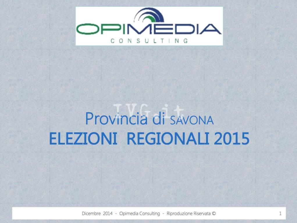Sondaggio Regionali - provincia di Savona