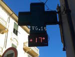 temperatura farmacia