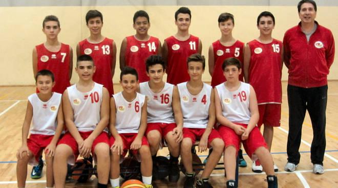 basket Loano Under 14
