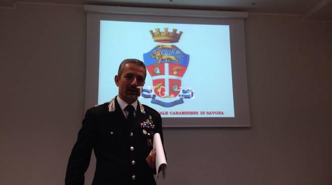 Il 2015 dell'Arma dei Carabinieri