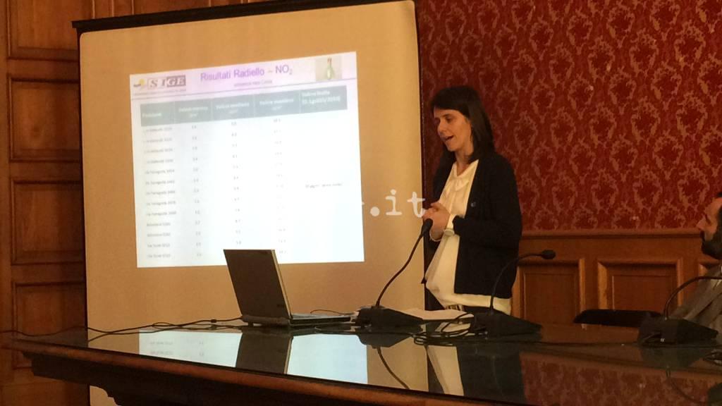 I risultati del monitoraggio ambientale a Savona