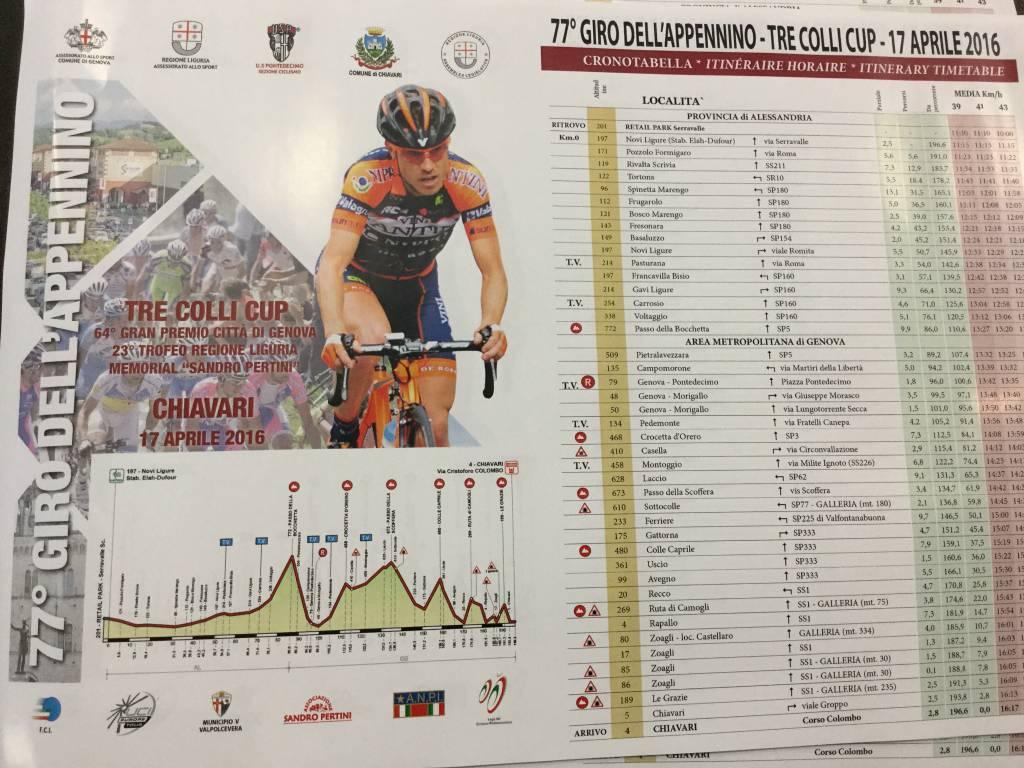 Giro Appennino