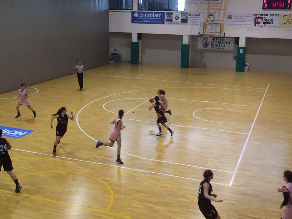 basket donne