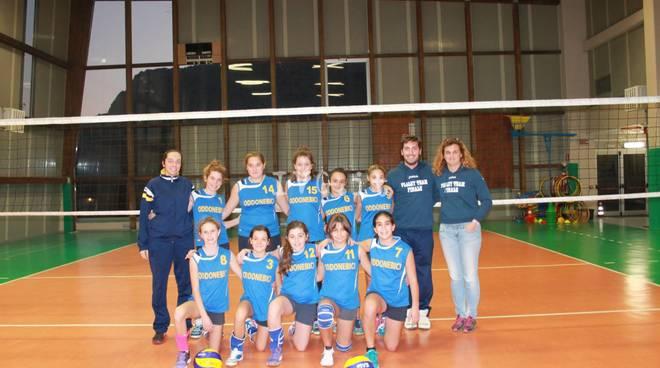 U13F vince 3 a 0 contro il Loano