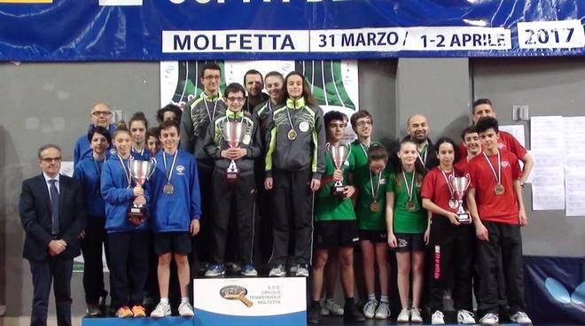 Coppa Regioni