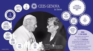 Ceis Genova 5x1000