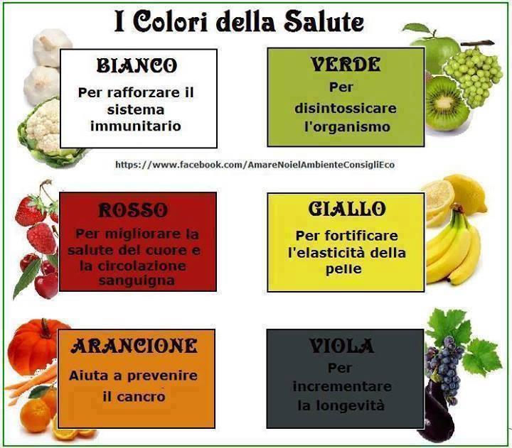 alimentarmente colori