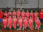 Basket Loano E. Garassini Under 15
