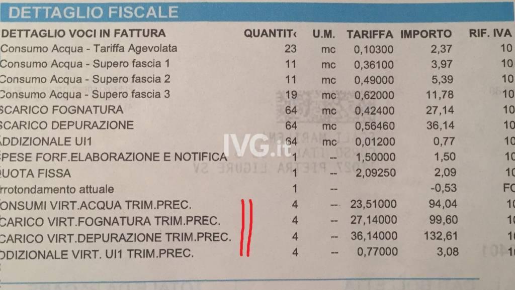 Bolletta Pietra Ligure Ponente Acque