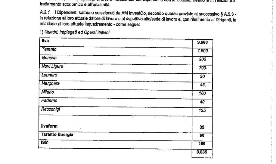 Ilva, Am InvestCo prevede 4mila esuberi
