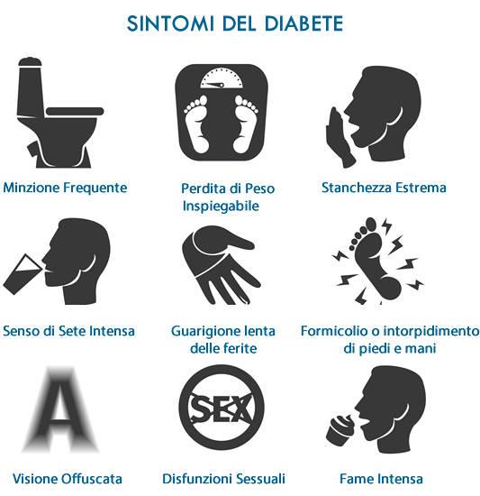 diabete mellito di tipo 2 sintomi