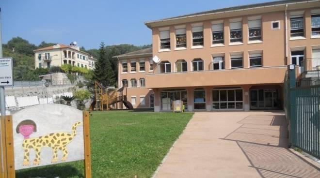 Scuola Finale Ligure Via Brunenghi