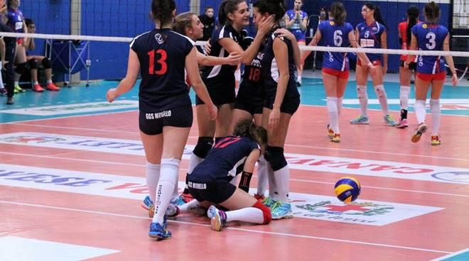 Normac AVB Genova
