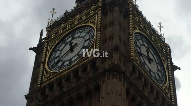 15 luoghi da visitare a Londra