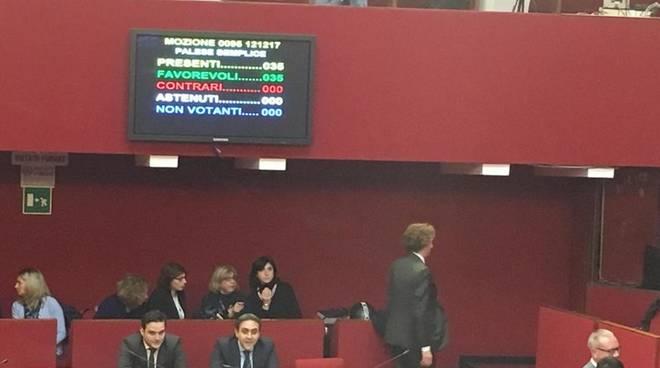 votazione mozione antifascista