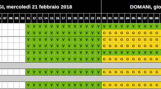 allerta gialla 22 febbraio