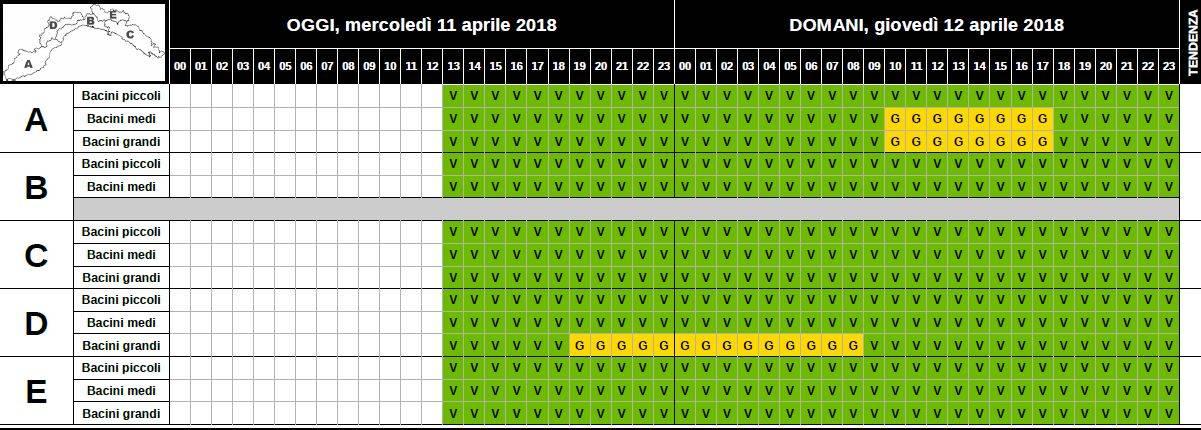 Allerta Gialla 11 aprile 2018