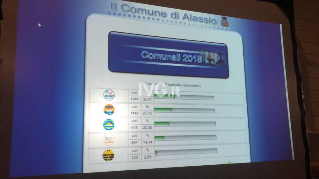 Amministrative, lo spoglio dei voti ad Alassio