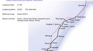 raddoppio ferroviario finale Andora progetto
