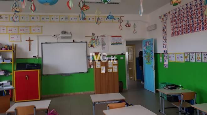 istituto rossello loano aula scuola