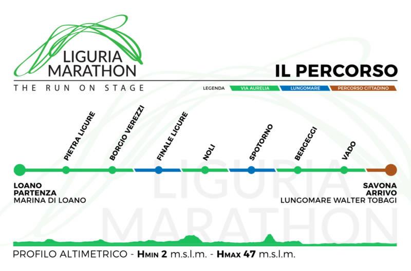 Liguria Marathon 2018 percorso
