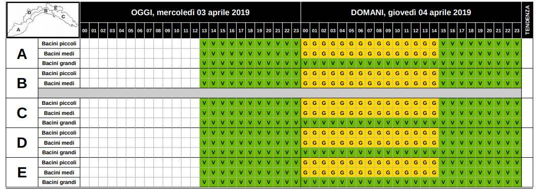 Allerta gialla 4 aprile 2019