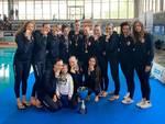 Italiani estivi Junior: Rari Nantes Savona campione