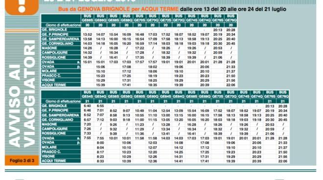 variazione treni per lavori a quadrivio torbella