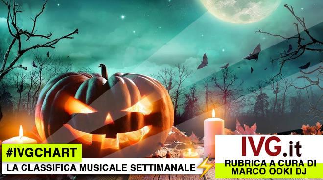 IVG Chart Halloween