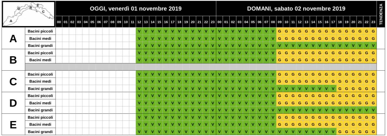 Allerta meteo 1 novembre 2019
