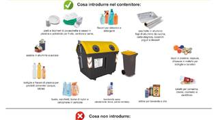 contenitori gialli amiu rifiuti