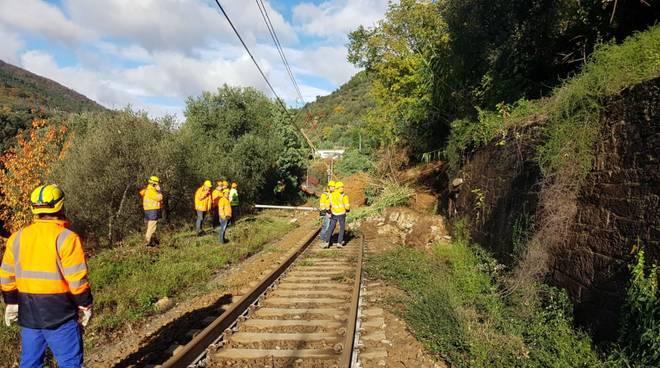 Lavori Ferrovie Allerta 23 novembre