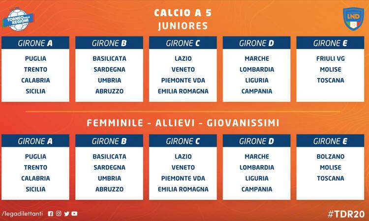 TDR Alto Adige 2020: