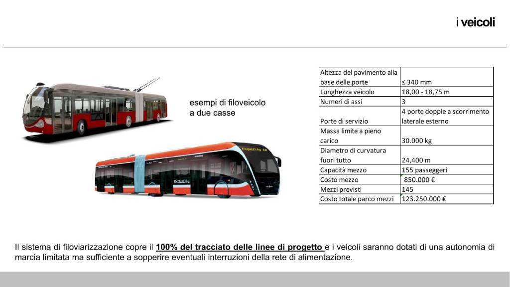 progetto filobus genova